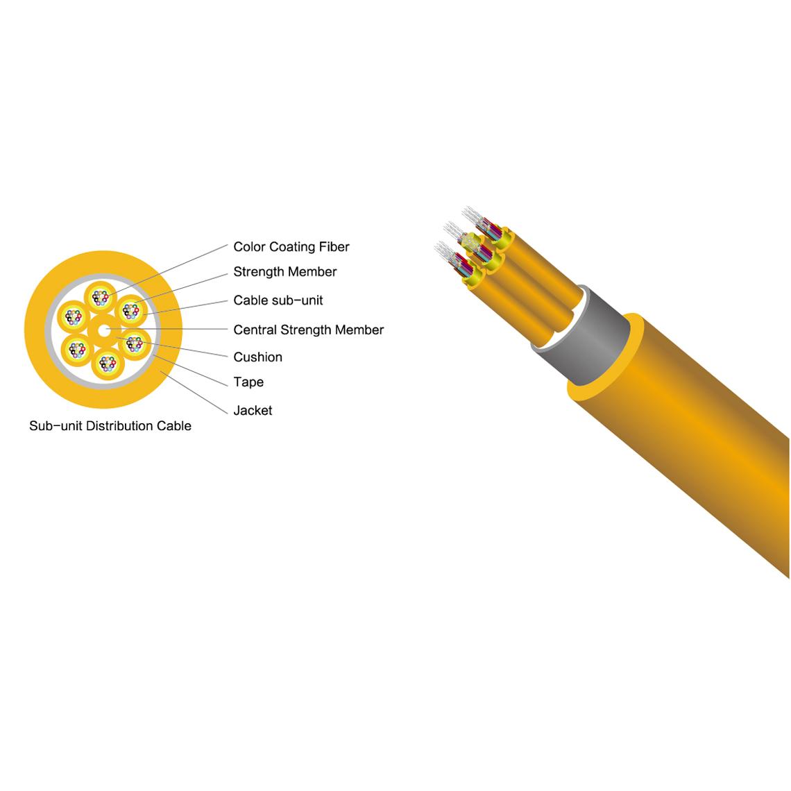 2-144F GJFJV Indoor fiber cable PVC/LSZH Jacket