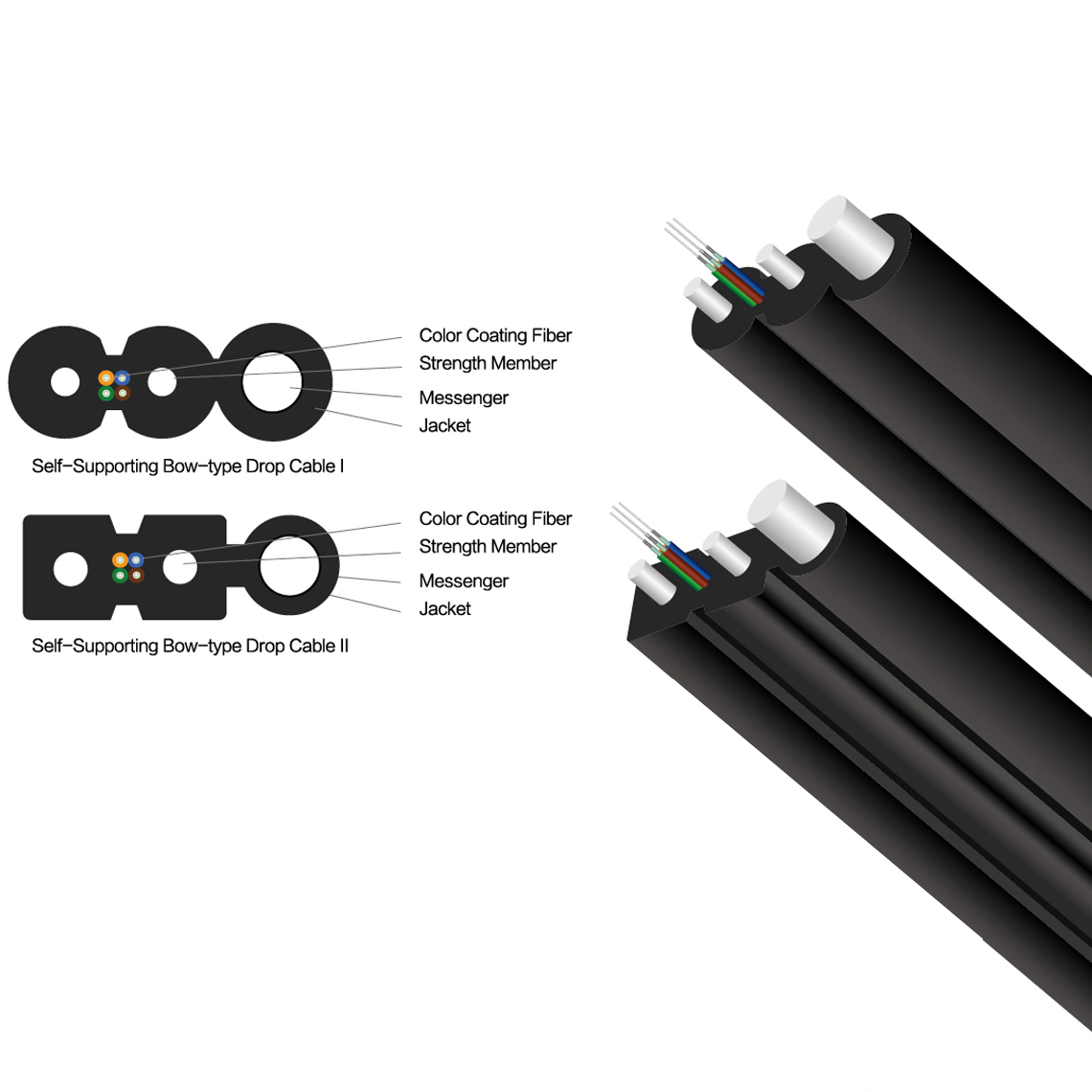 2F Self-Supporting Bow-Type Drop Cable